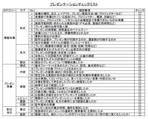 presentation-checklist