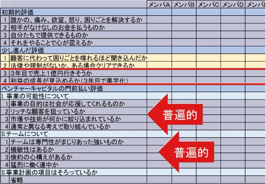 business_evaluation_table