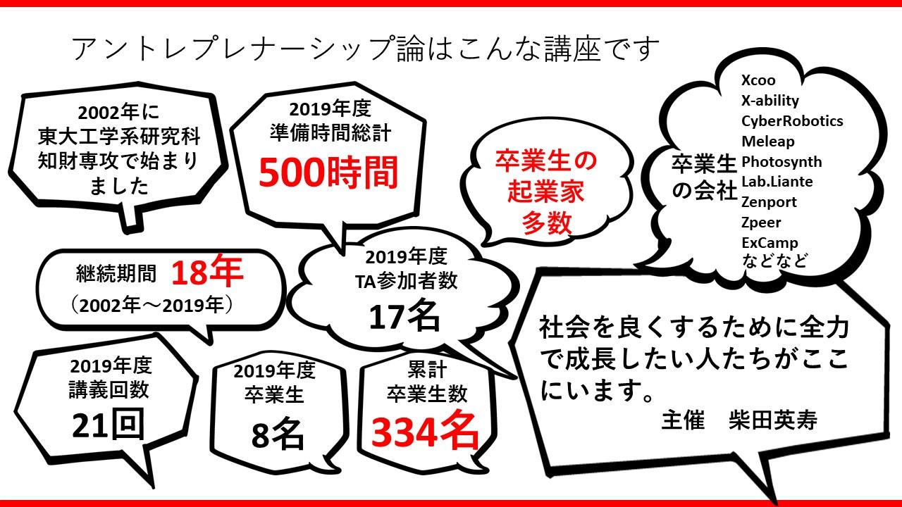 entre2020_donation_flyer_20190809