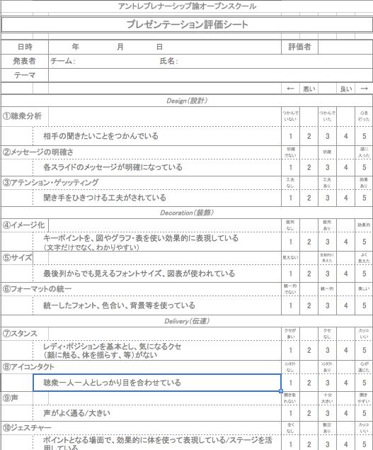 Presentation_Evaluation_Sheet